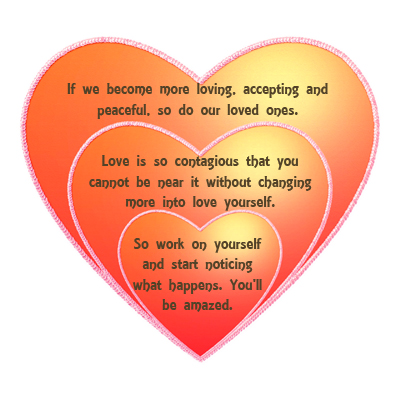 Love quote on how love begets love.