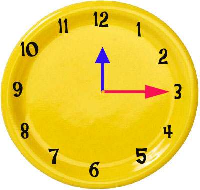 Elementary math games for kids: Making a clock of paper plates.