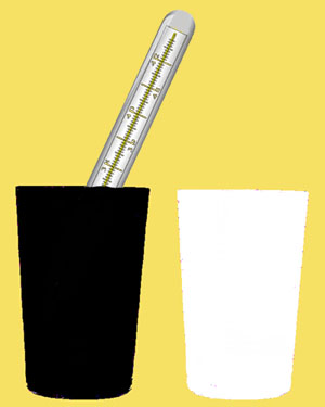 Two glasses with white and black cardboard around them: Measuring heat absorbtion.
