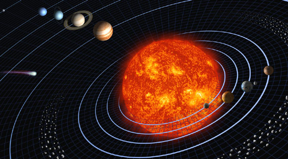 The planets' orbits around the sun.
