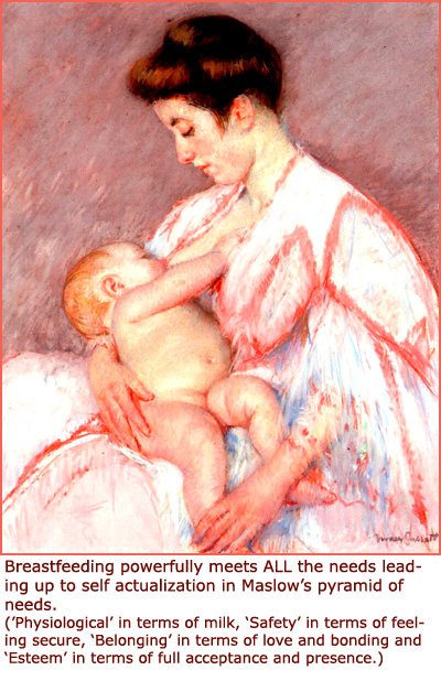 Old painting, picture of woman breastfeeding. Breastfeeding as example of meeting almost all the steps in Maslow's pyramid of needs.