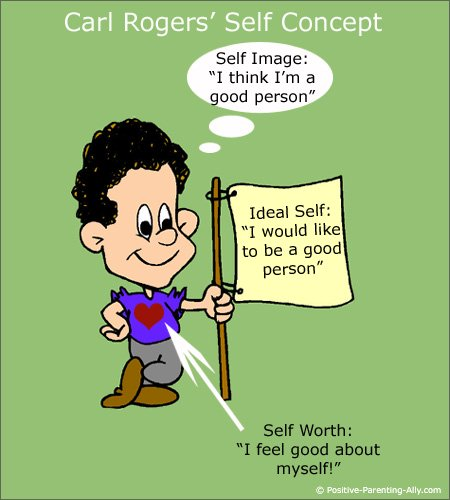 Picture of little boy showing Rogers' idea of self concept, self worth, self image and ideal self.