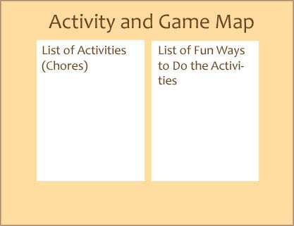 Making a games and activities map (chore charts for kids).