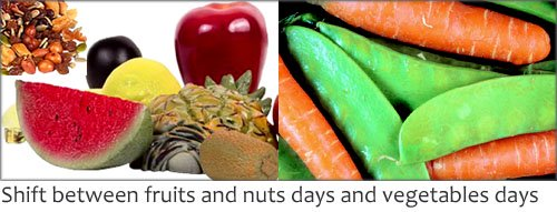 Having fruit and nuts days and vegetable days.