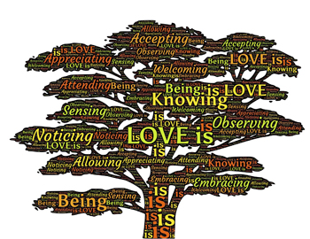 Image of personal growth tree.