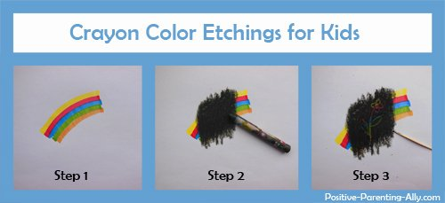 Showing step by step how to make color etchings on paper.
