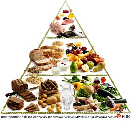 The new nutrition food pyramid as a fun learning game for kids