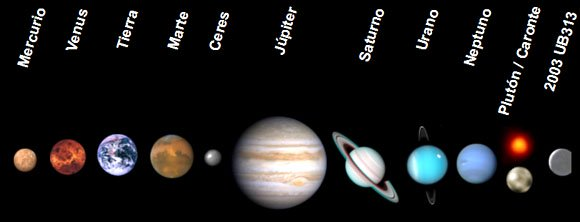 Learning about the planets and the solar system.
