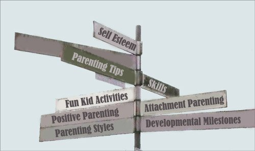 Postive-parenting-ally.com site map: picture of road sign.