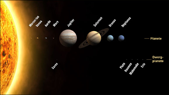 Picture of planets and dwarf planets, including Eris, the tenth planet. Fun solar system for kids.