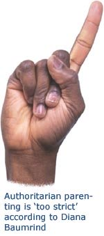 Picture of hand with pointing finger representing the authoritarian parenting style