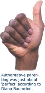 Picture of hand with thumbs up. Representing Baumrind's view on authoritative parenting